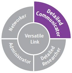 Personal Style Detailed Communicator
