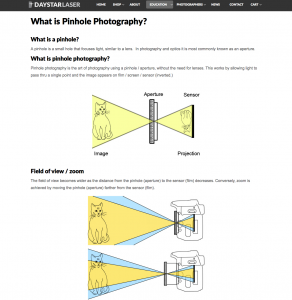 Pinhole Photography Primer