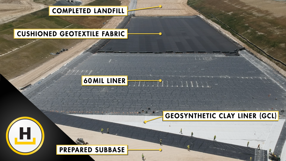 Maryland Sanitary Landfill layered states